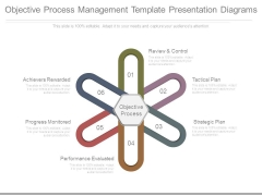 Objective Process Management Template Presentation Diagrams