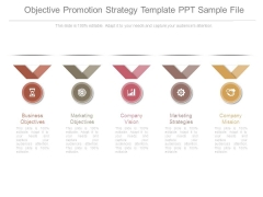 Objective Promotion Strategy Template Ppt Sample File