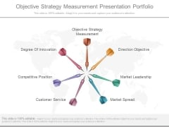 Objective Strategy Measurement Presentation Portfolio