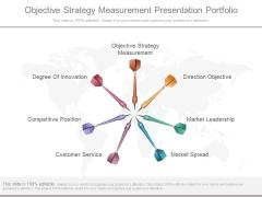 Objective Strategy Measurement Presentation Portfolio