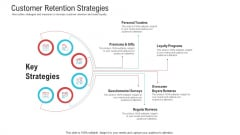 Objective To Improve Customer Experience Customer Retention Strategies Download PDF