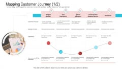 Objective To Improve Customer Experience Mapping Customer Journey Experience Professional PDF