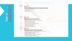 Objective To Improve Customer Experience Table Of CONTENTS Introduction PDF