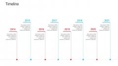 Objective To Improve Customer Experience Timeline Ppt Portfolio Template PDF