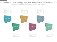 Objectives Activity Strategy Template Powerpoint Slide Influencers