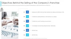 Objectives Behind The Selling Of The Companys Franchise Ppt Styles Summary PDF