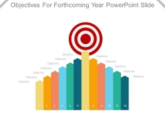 Objectives For Forthcoming Year Powerpoint Slide