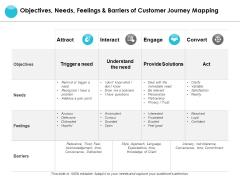 Objectives Needs Feelings And Barriers Of Customer Journey Mapping Ppt PowerPoint Presentation Model Ideas