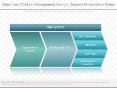 Objectives Of Asset Management Sample Diagram Presentation Slides