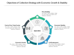 Objectives Of Collection Strategy With Economic Growth And Stability Ppt PowerPoint Presentation Slides Clipart Images