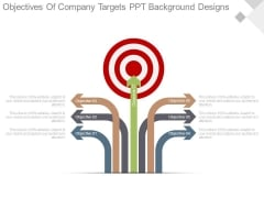 Objectives Of Company Targets Ppt Background Designs