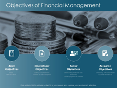 Objectives Of Financial Management Ppt Powerpoint Presentation Portfolio Example Introduction