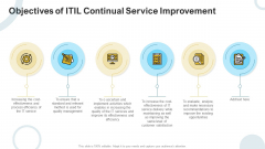Objectives Of ITIL Continual Service Improvement Ppt Layout PDF