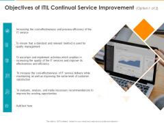 Objectives Of ITIL Continual Service Improvement Ppt Portfolio Good PDF