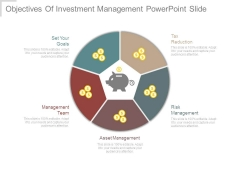 Objectives Of Investment Management Powerpoint Slide