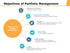 Objectives Of Portfolio Management Ppt PowerPoint Presentation Summary Model