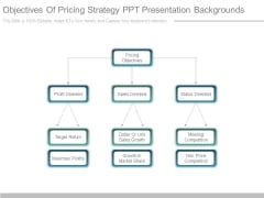 Objectives Of Pricing Strategy Ppt Presentation Backgrounds