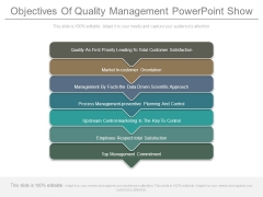 Objectives Of Quality Management Powerpoint Show