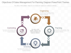 Objectives Of Sales Management For Planning Diagram Powerpoint Themes