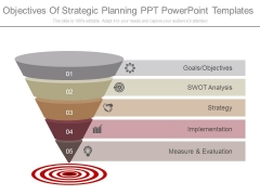 Objectives Of Strategic Planning Ppt Powerpoint Templates