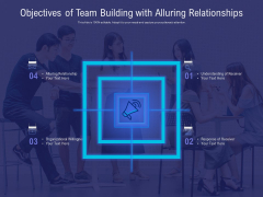 Objectives Of Team Building With Alluring Relationships Ppt PowerPoint Presentation Show Backgrounds PDF