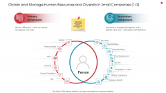 Obtain And Manage Human Resources And Diversity In Small Companies Ethnicity Business Analysis Method Guidelines PDF