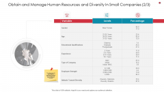 Obtain And Manage Human Resources And Diversity In Small Companies Gender Business Analysis Method Rules PDF