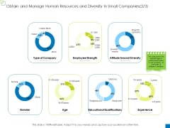 Obtain And Manage Human Resources And Diversity In Small Companies Type Sample PDF