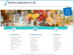 Occasion Planning Firm Overview Service Spectrum Corporate Ppt File Deck PDF