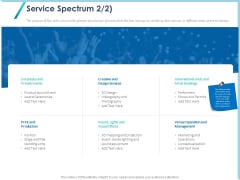 Occasion Planning Firm Overview Service Spectrum Events Ppt Ideas Slides PDF