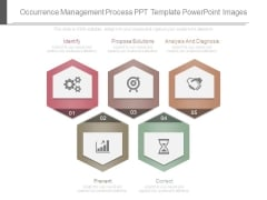 Occurrence Management Process Ppt Template Powerpoint Images