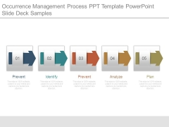 Occurrence Management Process Ppt Template Powerpoint Slide Deck Samples