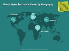 Ocean Water Supervision Global Water Treatment Market By Geography Infographics PDF