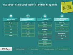 Ocean Water Supervision Investment Heatmap For Water Technology Companies Icons PDF