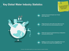 Ocean Water Supervision Key Global Water Industry Statistics Structure PDF