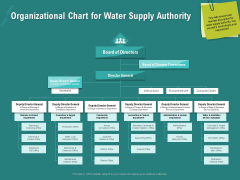 Ocean Water Supervision Organizational Chart For Water Supply Authority Graphics PDF