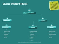 Ocean Water Supervision Sources Of Water Pollution Structure PDF