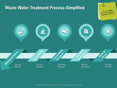 Ocean Water Supervision Waste Water Treatment Process Simplified Microsoft PDF