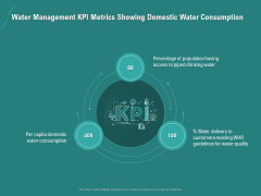 Ocean Water Supervision Water Management KPI Metrics Showing Domestic Water Consumption Slides PDF