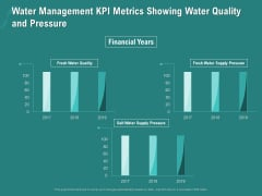 Ocean Water Supervision Water Management KPI Metrics Showing Water Quality And Pressure Ppt Styles Format PDF