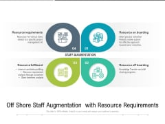 Off Shore Staff Augmentation With Resource Requirements Ppt PowerPoint Presentation Summary Guide PDF