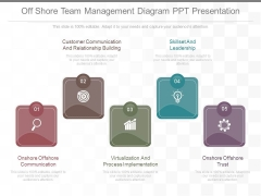 Off Shore Team Management Diagram Ppt Presentation