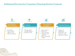 Office Cleaning Service Additional Services For Corporate Cleaning Service Contract Ppt Pictures Templates PDF
