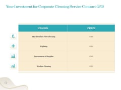 Office Cleaning Service Your Investment For Corporate Cleaning Contract Ppt Icon Topics PDF