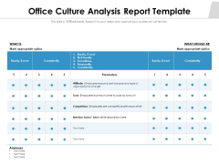Office Culture Analysis Report Template Ppt PowerPoint Presentation File Topics PDF