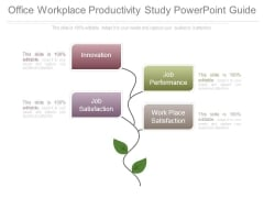 Office Workplace Productivity Study Powerpoint Guide