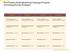 Offline Promotional Strategy For  New Product Radio Marketing Campaign Proposal Advertising Service Packages Topics PDF