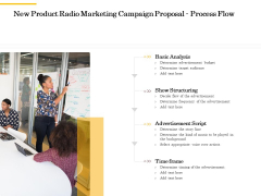 Offline Promotional Strategy For New Product Radio Marketing Campaign Proposal Process Flow Portrait PDF
