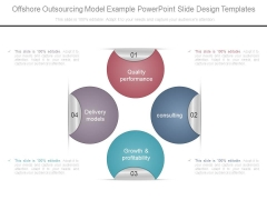 Offshore Outsourcing Model Example Powerpoint Slide Design Templates