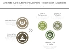 Offshore Outsourcing Powerpoint Presentation Examples